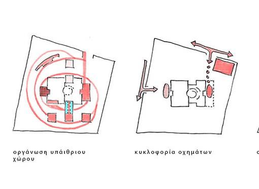 KAN_09_Concept_diagrams
